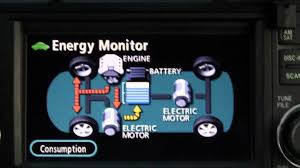 how toyota prius works hybrid electric vehicle energy monitor