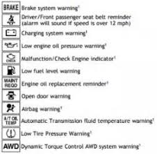 toyota prius warning lights guide toyota camry 2006 warning lights toyota sienna warning light