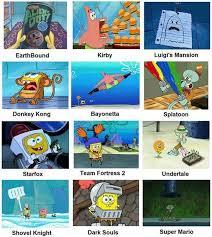 Know Your Meme The Game - games spongebob comparison charts know your meme