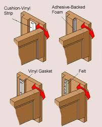 Patio Door Weatherstripping How To Weatherstrip A Door