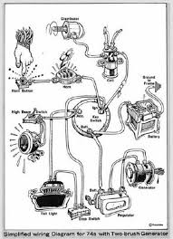 ironhead questions about a simplified wiring diagram the