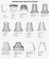 Replacement Glass Shades For Bathroom Light Fixtures Intended For How To Replace A Bathroom Light Fixture