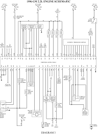 s10 gauge cluster wiring diagram wiring diagrams