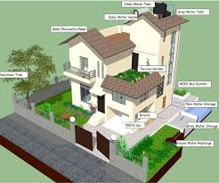 green homes designs green homes project federation of nepalese chambers of commerce