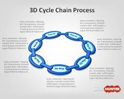 free 3d cycle chain process is a free powerpoint template with