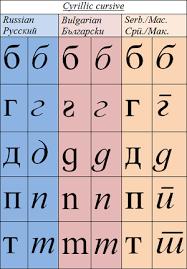 cyrillic alphabets wikipedia