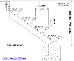 scott metals products stair stringers steel supplies steel