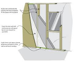 basement vapor barrier or not keeping the heat in chapter 7 insulating walls natural