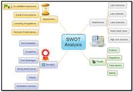 doc 18202154 swot analysis free template word u2013 40 free swot
