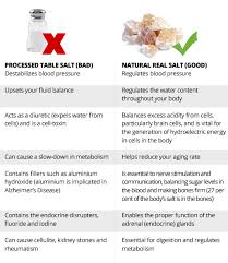 what s the difference between table salt and sea salt sea salts vs white table salt allergies your gut