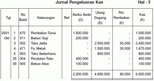 format buku jurnal penerimaan kas jurnal akuntansi elilestari06ak2