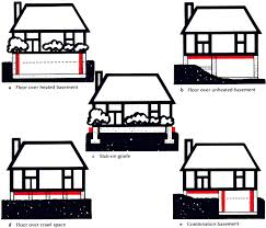 types of basement under floor insulation for different types of construction