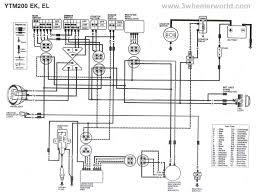 kawasaki snowmobile wiring diagrams fair free org charts generic