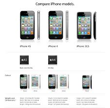 iphone 4s design iphone 3gs vs iphone 4 vs iphone 4s the apple news