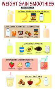 87 best weight loss healthy eating images on pinterest health