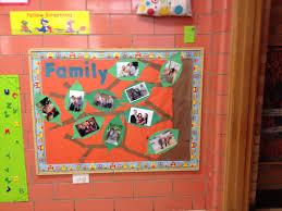 preschool family tree bulletin board my preschool projects