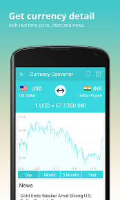 currency converter from usd to inr currency converter rates live 1mobile com