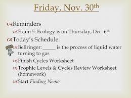 unit 4 ecology vocab remember to do a vocab menu option ppt