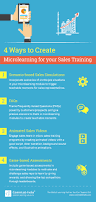 4 Ways To Create Microlearning For Your Sales Training