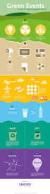 best 20 environmental management system ideas on pinterest u2014no