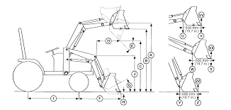 having trouble deciphering john deere 210 loader specs