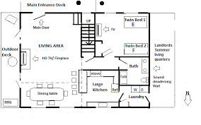 Luxury Log Cabin Floor Plans Luxury Montana Log Cabin Rental Lake Blaine Mountain Resort