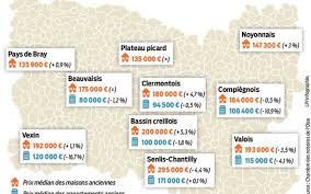 chambre des notaires de l oise immobilier dans l oise c est le moment d acheter le parisien
