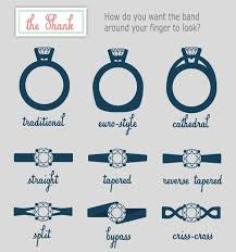 wedding band types best 25 engagement ring types ideas on engagement