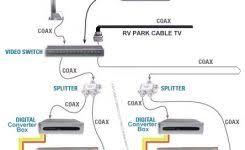 winegard rv satellite wiring diagrams winegard antenna wiring