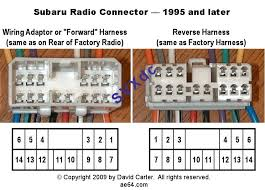 subaru radio wiring diagram subaru wiring diagrams instruction