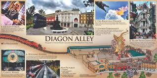 Universal Islands Of Adventure Map Image Gallery Of Diagon Alley Universal Map