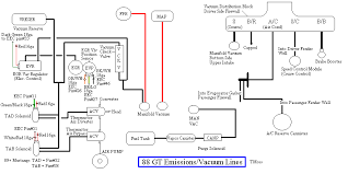 where does the map sensor get its vacuum page 2 ford mustang