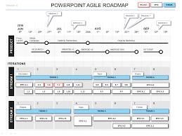 powerpoint agile roadmap template ppt pinterest template