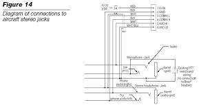 anr panel powered lemo connector wiring vaf forums
