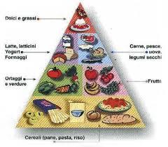 alimenti ricchi di glucidi l alimentazione prima durante e dopo la gara ciclismo