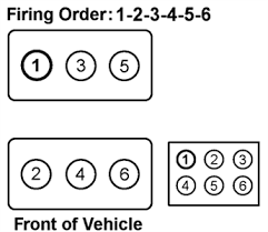 mazda 626 wiring diagram questions u0026 answers with pictures fixya