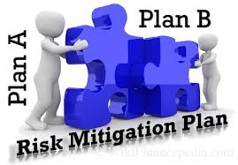 e learning strategy template risk mitigation plan strategies techniques template exles