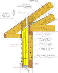 Tongue And Groove Roof Sheathing by Airtight Wall And Roof Sheathing Greenbuildingadvisor Com
