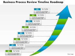 free powerpoint roadmap template roadmap template ppt roadmap