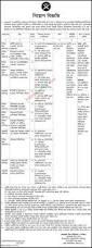 Database Engineer Jobs Bangladesh Army