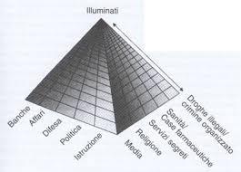 chi sono illuminati i rettiliani e il nuovo ordine mondiale new world order il