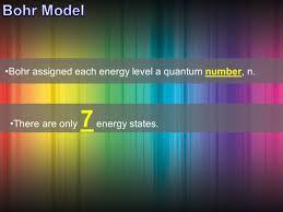 color spectrum energy levels 100 color spectrum energy levels scientific explorer atoms part