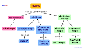 Map Types Map Use Lawrie Hunter