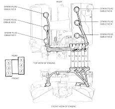spark plug wiring diagram stylesync me