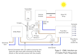 how to wire rcd in garage shed consumer unit uk beauteous wiring