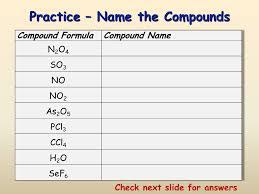 writing ionic compound formulas sliderbase
