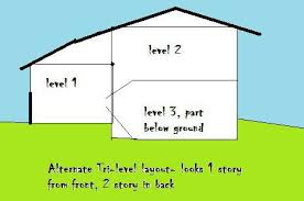 front to back split house house front to back split level plans