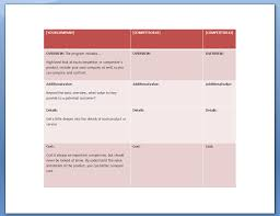 Cost Analysis Template Free by How To Write A Competitive Analysis With 3 Free Templates