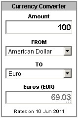 Currency Converter Currency Converter Plugins