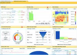 formerly coremetrics web analytics ibm digital analytics